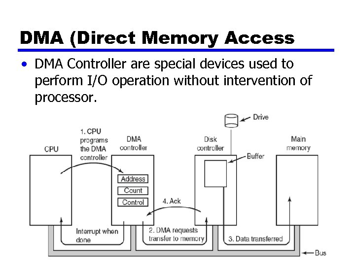 DMA (Direct Memory Access • DMA Controller are special devices used to perform I/O