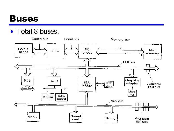 Buses • Total 8 buses.