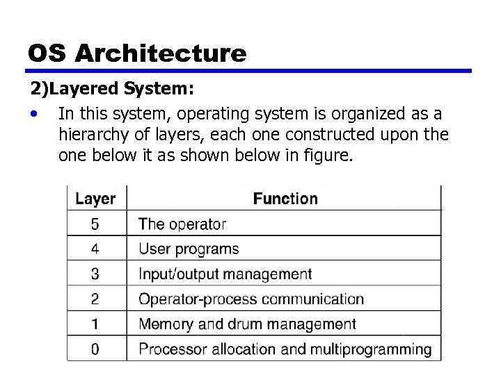 OS Architecture 2)Layered System: • In this system, operating system is organized as a