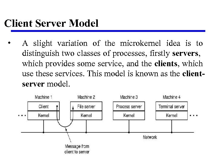 Client Server Model • A slight variation of the microkernel idea is to distinguish