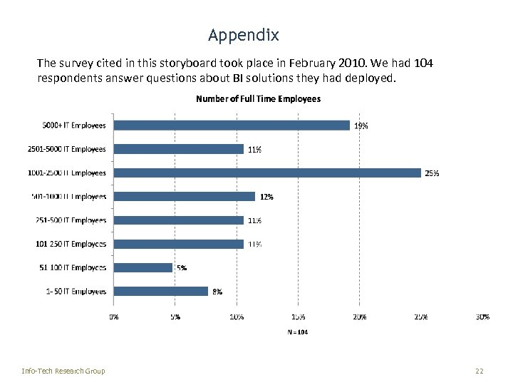 Appendix The survey cited in this storyboard took place in February 2010. We had