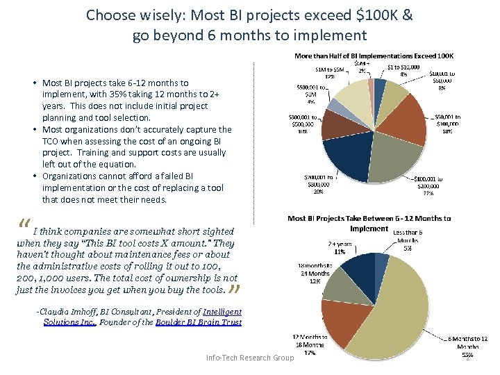 Choose wisely: Most BI projects exceed $100 K & go beyond 6 months to