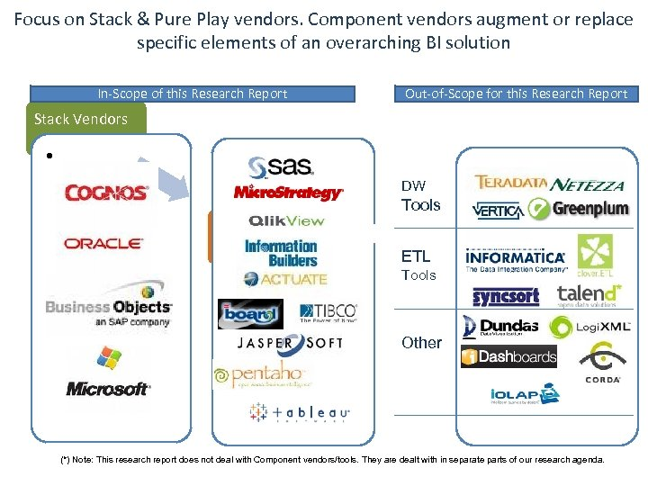 Focus on Stack & Pure Play vendors. Component vendors augment or replace specific elements