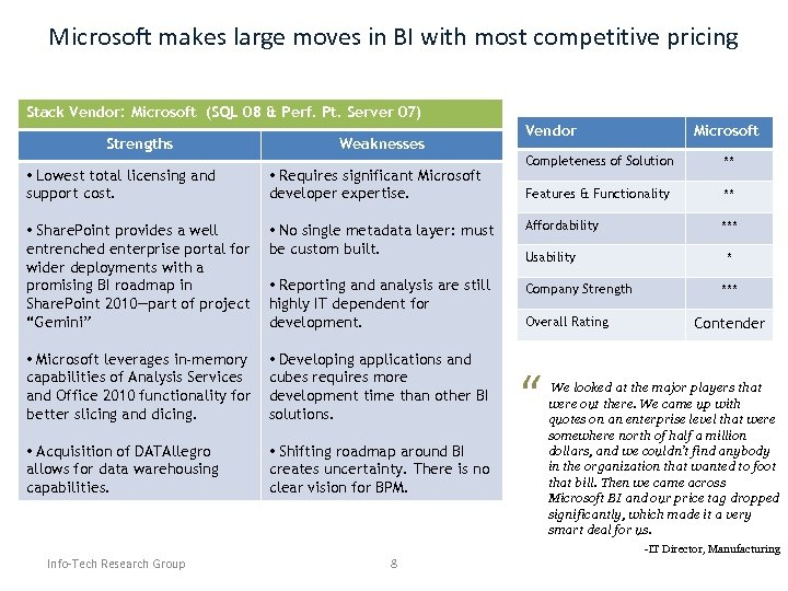 Microsoft makes large moves in BI with most competitive pricing Stack Vendor: Microsoft (SQL