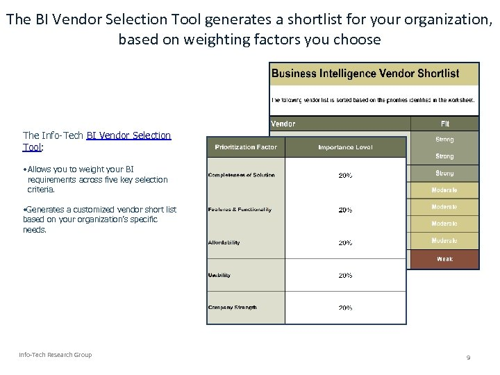 The BI Vendor Selection Tool generates a shortlist for your organization, based on weighting