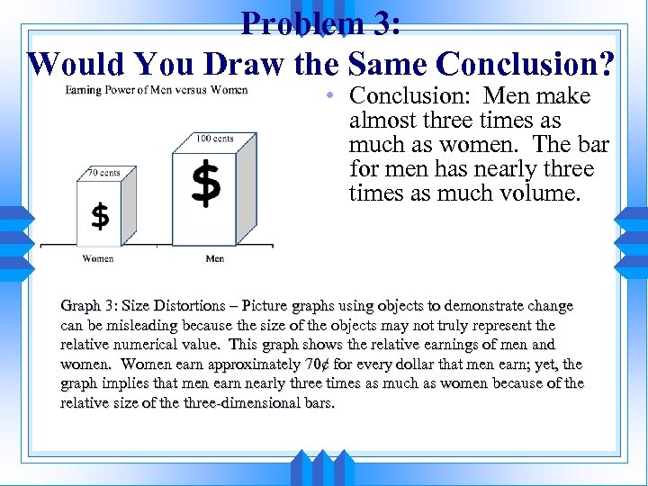 Problem 3: Would You Draw the Same Conclusion? • Conclusion: Men make almost three