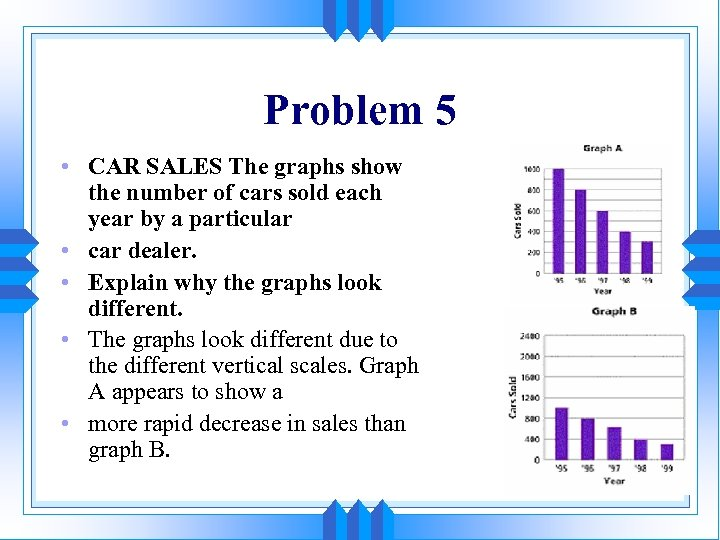 Problem 5 • CAR SALES The graphs show the number of cars sold each