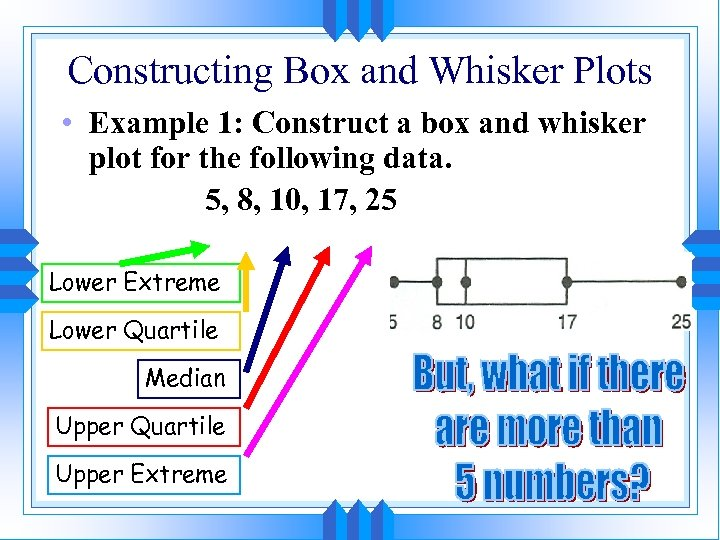 Constructing Box and Whisker Plots • Example 1: Construct a box and whisker plot