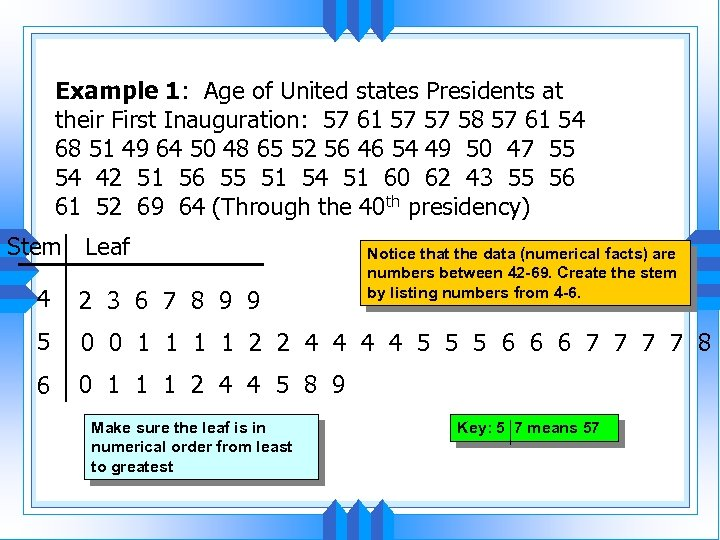 Example 1: Age of United states Presidents at their First Inauguration: 57 61 57