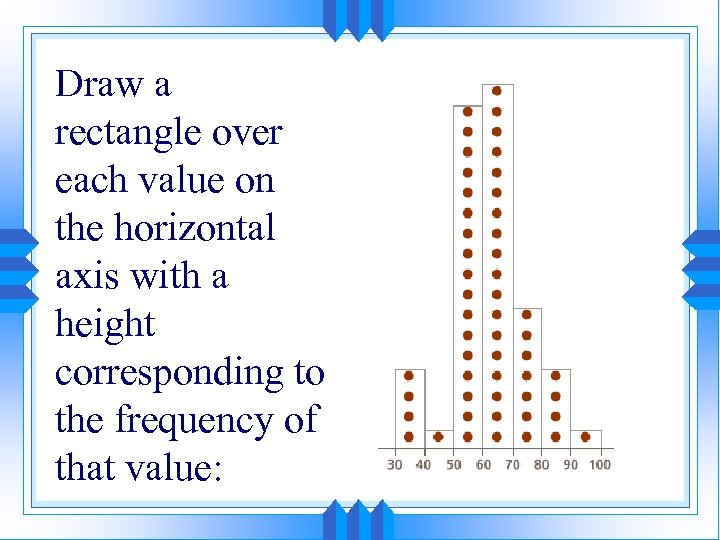 Draw a rectangle over each value on the horizontal axis with a height corresponding