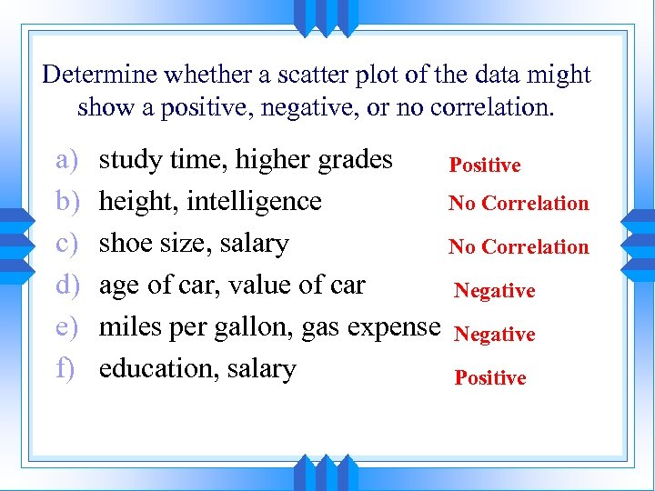 Determine whether a scatter plot of the data might show a positive, negative, or