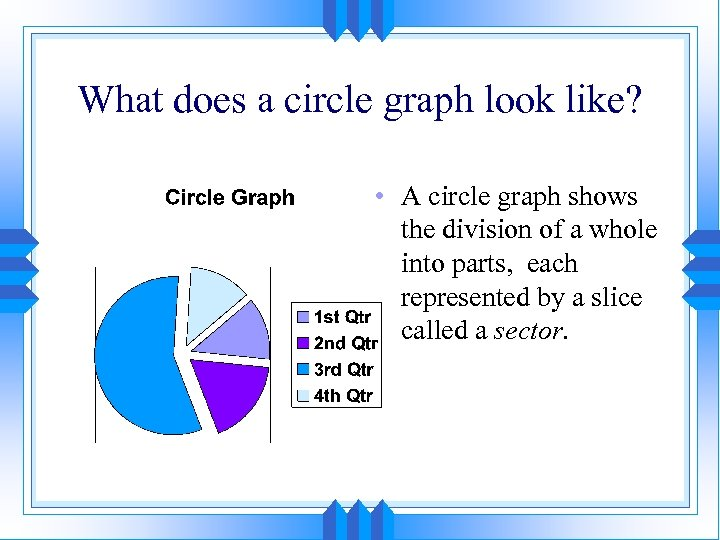What does a circle graph look like? • A circle graph shows the division