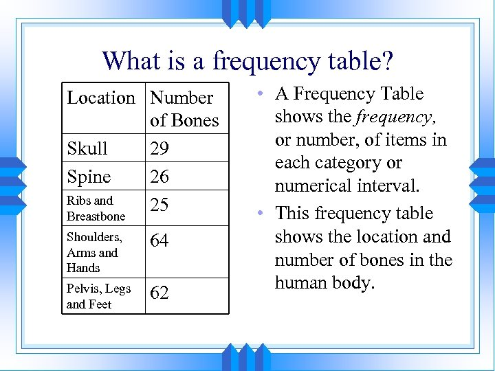 What is a frequency table? Location Number of Bones Skull 29 Spine 26 Ribs