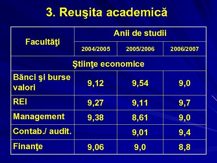 3. Reuşita academică Facultăţi Anii de studii 2004/2005/2006/2007 Ştiinţe economice Bănci şi burse valori