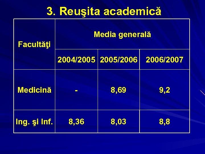 3. Reuşita academică Media generală Facultăţi 2004/2005/2006/2007 Medicină - 8, 69 9, 2 Ing.