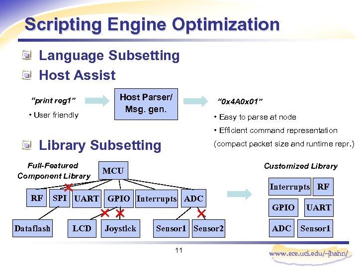 "Scripting Engine Optimization Language Subsetting Host Assist ""print reg 1"" • User friendly Host"
