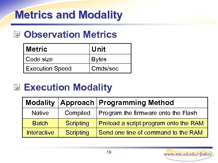 Metrics and Modality Observation Metrics Metric Unit Code size Bytes Execution Speed Cmds/sec Execution