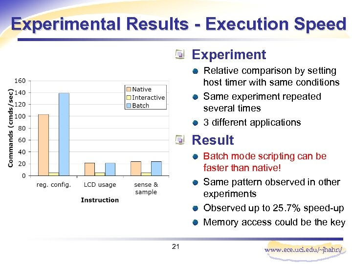 Experimental Results - Execution Speed Experiment Relative comparison by setting host timer with same