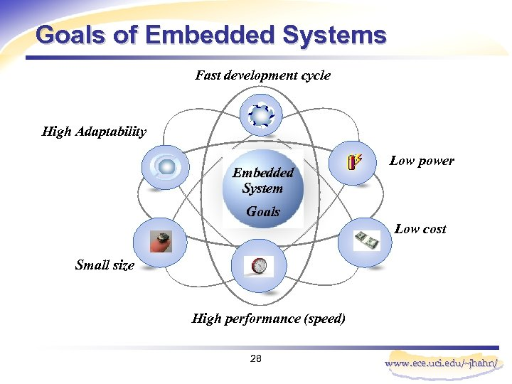 Goals of Embedded Systems Fast development cycle High Adaptability Embedded System Low power Goals