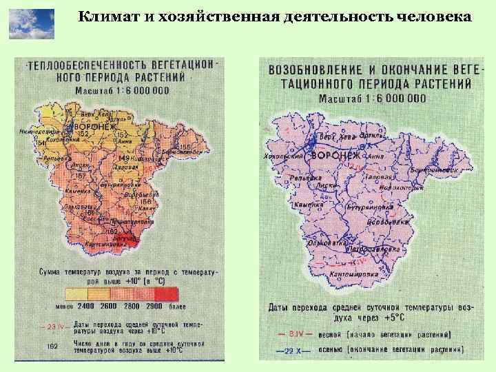 Климат и хозяйственная деятельность человека