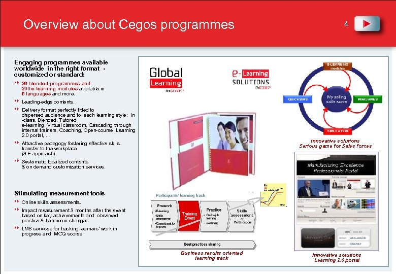 Overview about Cegos programmes 4 Engaging programmes available worldwide in the right format -