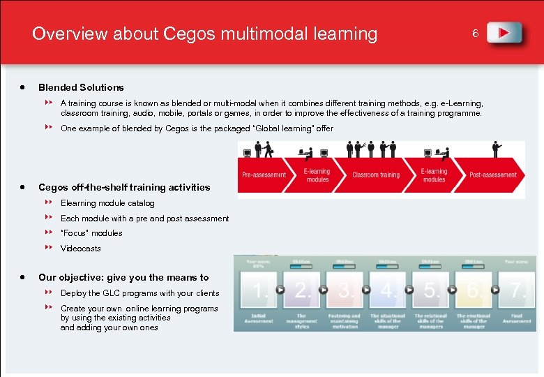 Overview about Cegos multimodal learning 6 Blended Solutions A training course is known as