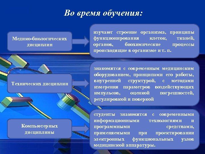 Во время обучения: Медико-биологических дисциплин изучают строение организма, принципы функционирования клеток, тканей, органов, биохимические