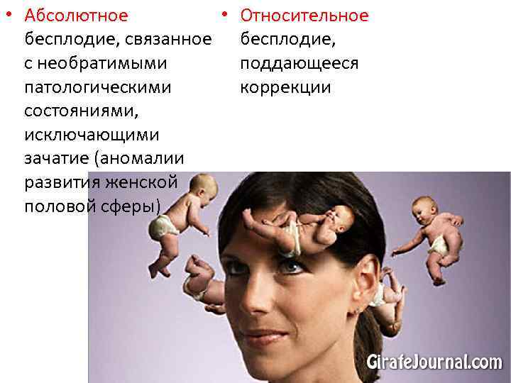 • Абсолютное • бесплодие, связанное с необратимыми патологическими состояниями, исключающими зачатие (аномалии развития