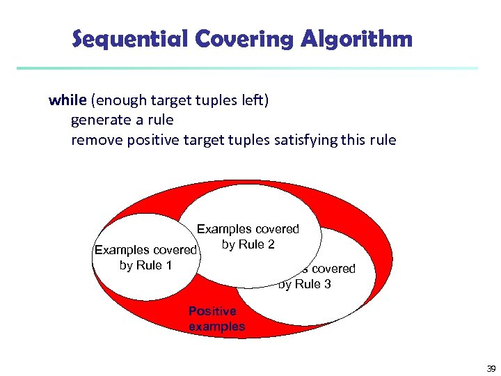 Sequential Covering Algorithm while (enough target tuples left) generate a rule remove positive target