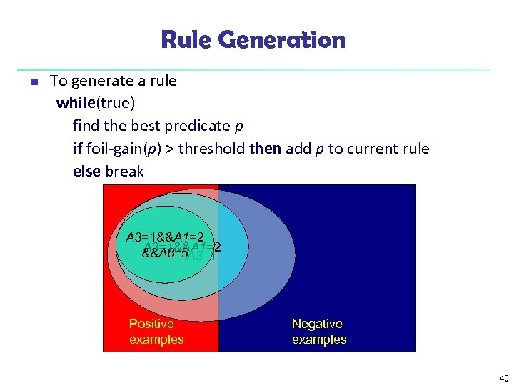 Rule Generation n To generate a rule while(true) find the best predicate p if