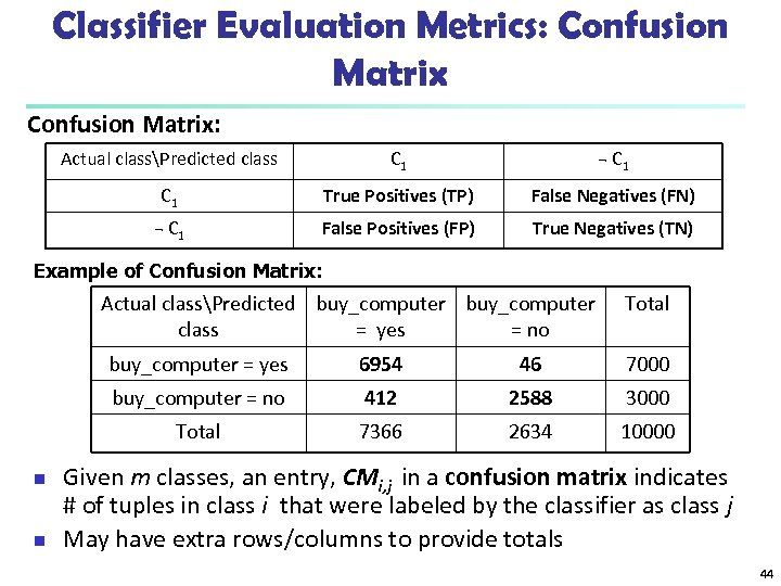 Classifier Evaluation Metrics: Confusion Matrix: Actual classPredicted class C 1 ¬ C 1 True