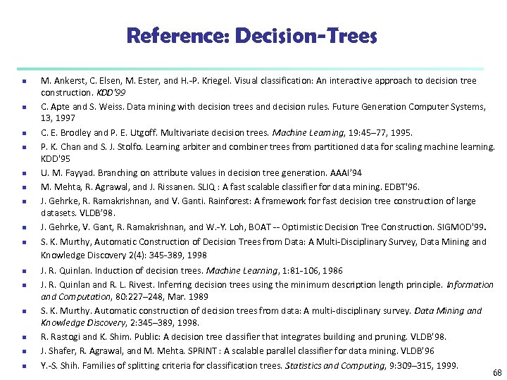 Reference: Decision-Trees n n n n M. Ankerst, C. Elsen, M. Ester, and H.