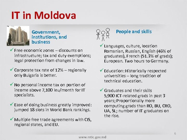 IT in Moldova Government, institutions, and business ü Free economic zones – discounts on