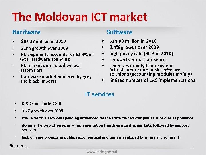 The Moldovan ICT market Hardware Software $97. 27 million in 2010 2. 1% growth