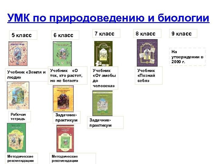 УМК по природоведению и биологии 5 класс 6 класс 7 класс 8 класс 9
