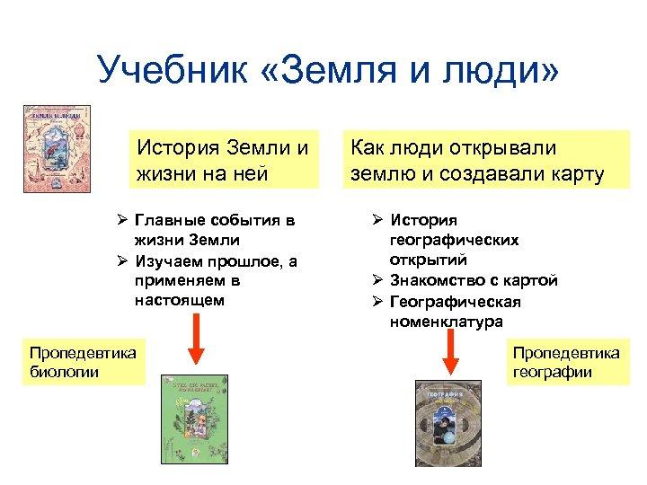 Учебник «Земля и люди» История Земли и жизни на ней Ø Главные события в