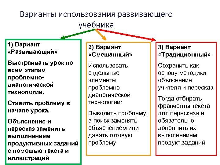 Варианты использования развивающего учебника 1) Вариант «Развивающий» 2) Вариант «Смешанный» 3) Вариант «Традиционный» Выстраивать