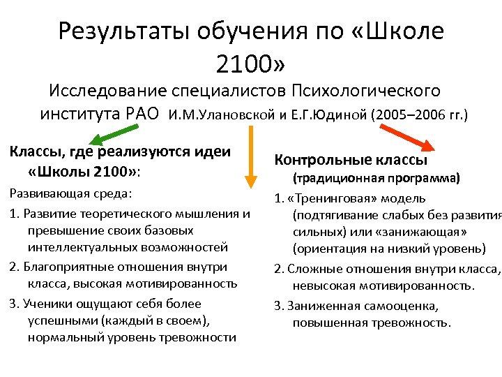 Результаты обучения по «Школе 2100» Исследование специалистов Психологического института РАО И. М. Улановской и