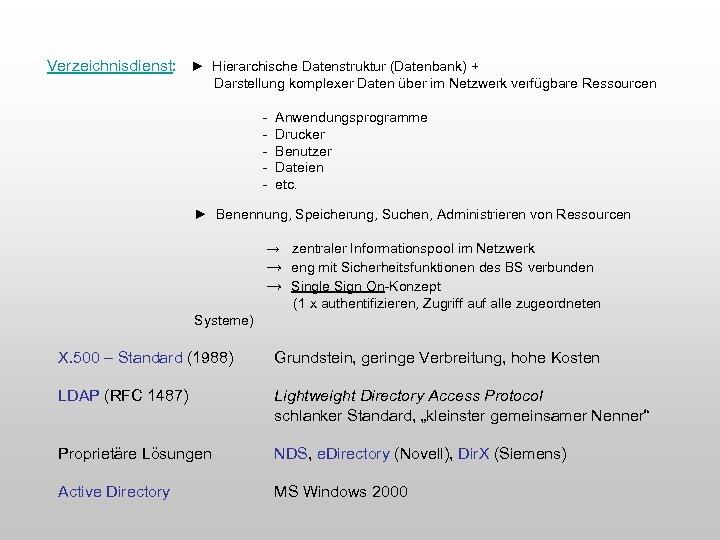 Verzeichnisdienst: ► Hierarchische Datenstruktur (Datenbank) + Darstellung komplexer Daten über im Netzwerk verfügbare Ressourcen