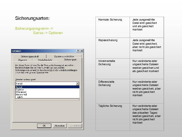 Sicherungsarten: Normale Sicherung Jede ausgewählte Datei wird gesichert und als gesichert markiert Kopiesicherung