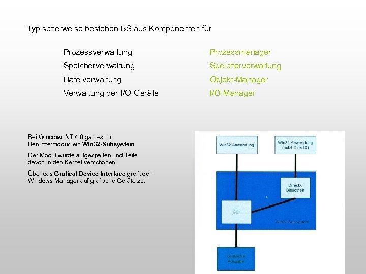 Typischerweise bestehen BS aus Komponenten für Prozessverwaltung Prozessmanager Speicherverwaltung Dateiverwaltung Objekt-Manager Verwaltung der I/O-Geräte