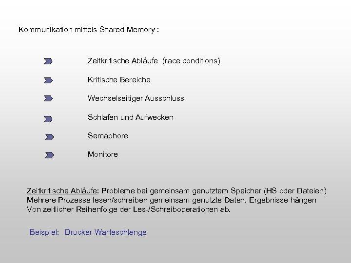 Kommunikation mittels Shared Memory : Zeitkritische Abläufe (race conditions) Kritische Bereiche Wechselseitiger Ausschluss Schlafen