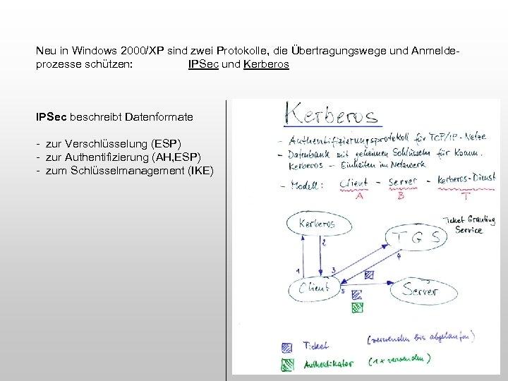 Neu in Windows 2000/XP sind zwei Protokolle, die Übertragungswege und Anmeldeprozesse schützen: IPSec und