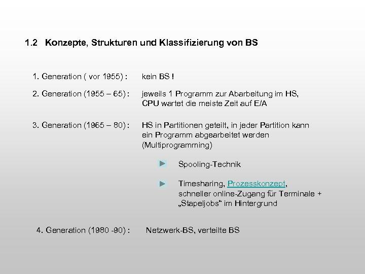 1. 2 Konzepte, Strukturen und Klassifizierung von BS 1. Generation ( vor 1955) :
