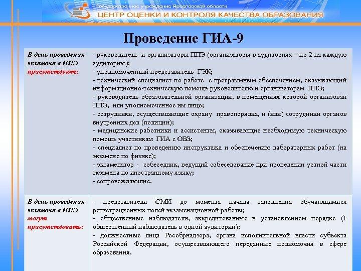 Проведение ГИА-9 В день проведения экзамена в ППЭ присутствуют: - руководитель и организаторы ППЭ