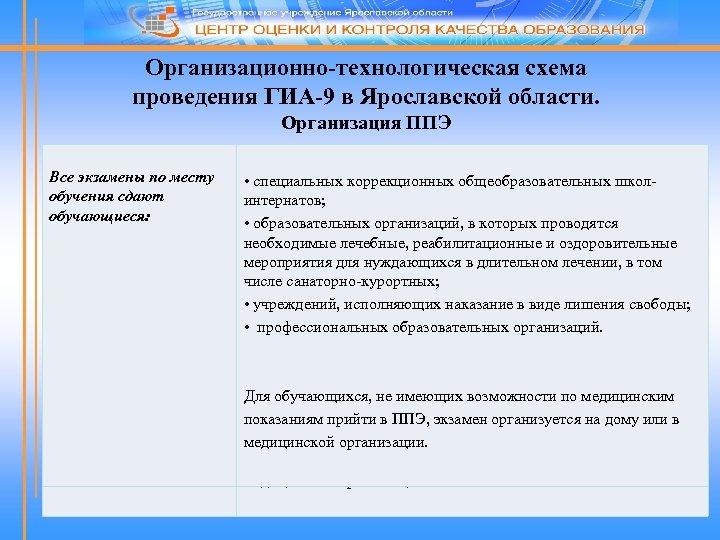Организационно-технологическая схема проведения ГИА-9 в Ярославской области. Организация ППЭ Все экзамены по месту обучения