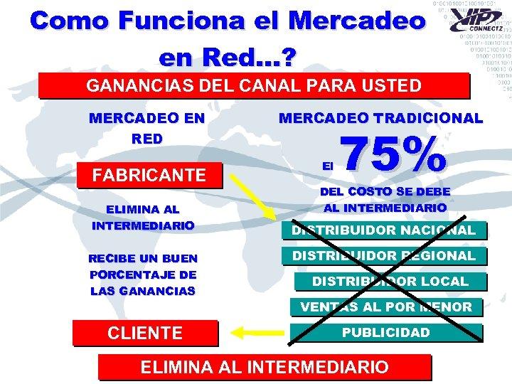 Como Funciona el Mercadeo en Red. . . ? GANANCIAS DEL CANAL PARA USTED
