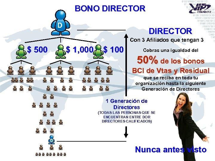 BONO DIRECTOR D DIRECTOR Con 3 Afiliados que tengan 3 $ 500 $ 1,