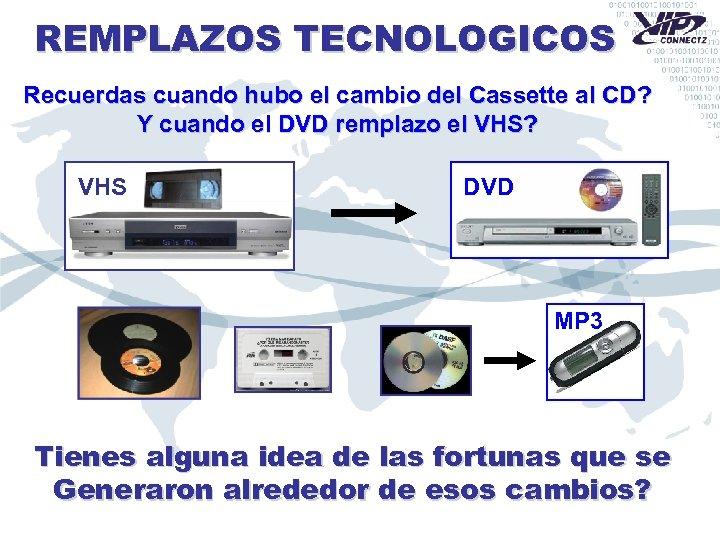 REMPLAZOS TECNOLOGICOS Recuerdas cuando hubo el cambio del Cassette al CD? Y cuando el