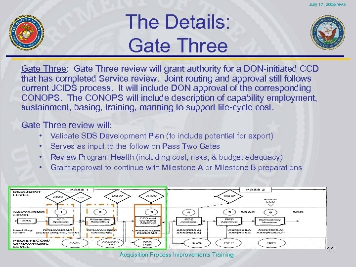 July 17, 2008 rev 3 The Details: Gate Three: Gate Three review will grant